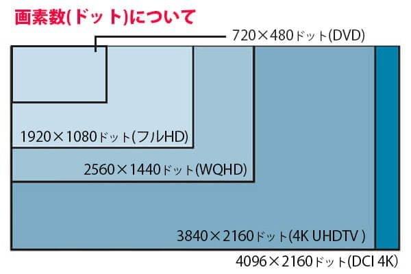 type-sd-4k