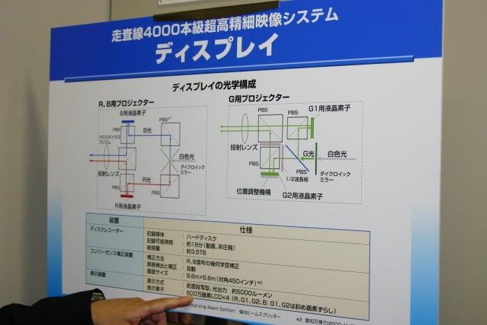 8K-history-2004-display