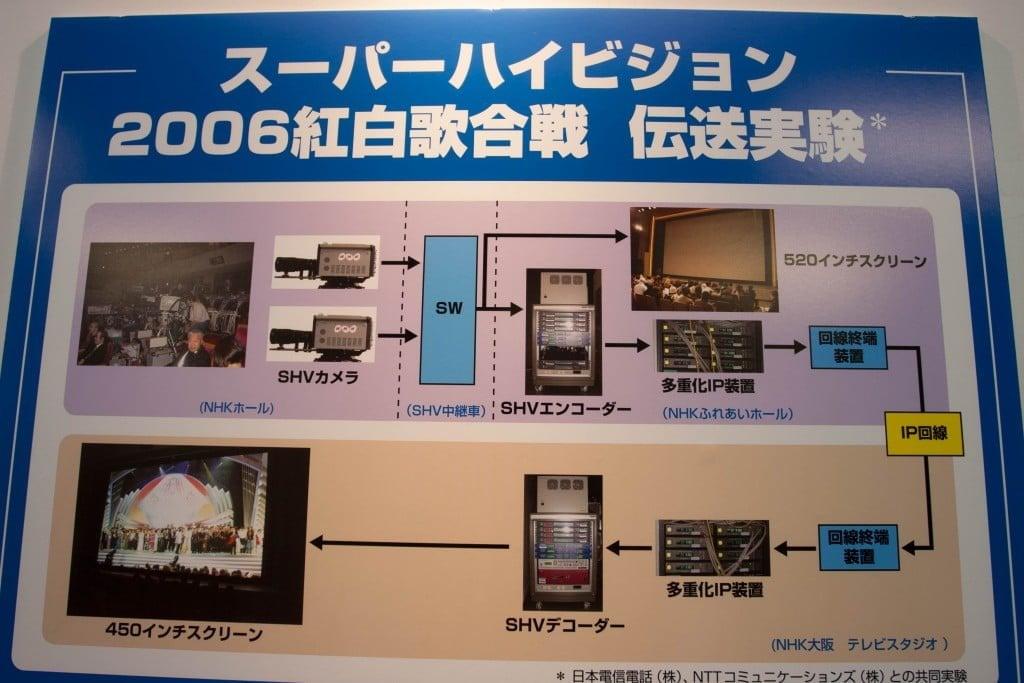 8K-history-2007-kouhaku