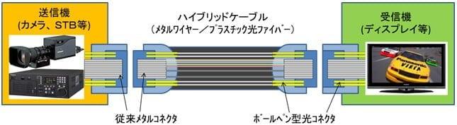 8k-fiber