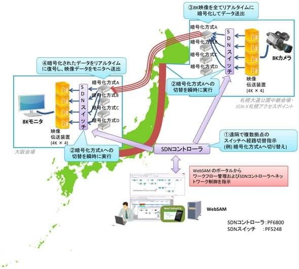 8k-network