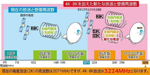 4k8k-equipment
