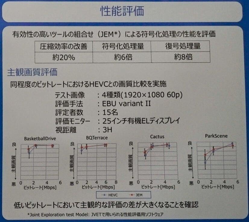 jem_%e6%80%a7%e8%83%bd%e8%a9%95%e4%be%a1