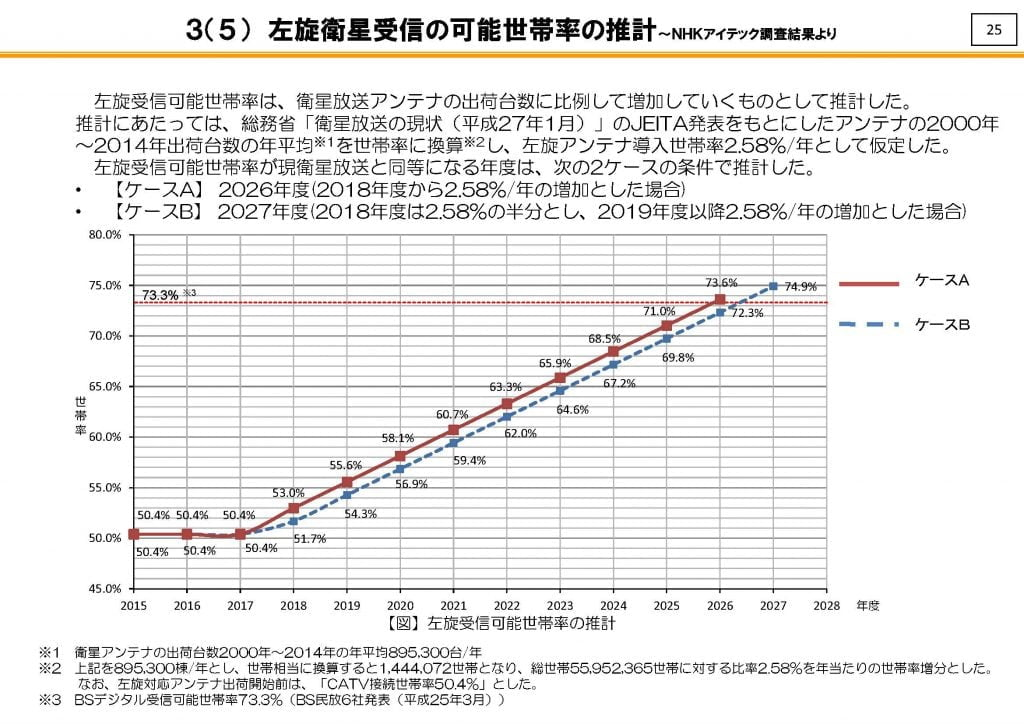 4k%e3%83%bb8k%e3%83%ad%e3%83%bc%e3%83%89%e3%83%9e%e3%83%83%e3%83%97%e3%81%ab%e9%96%a2%e3%81%99%e3%82%8b%e3%83%95%e3%82%a9%e3%83%ad%e3%83%bc%e3%82%a2%e3%83%83%e3%83%97%e4%bc%9a%e5%90%88%e7%ac%ac